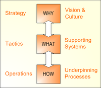 System-strategy-pic1